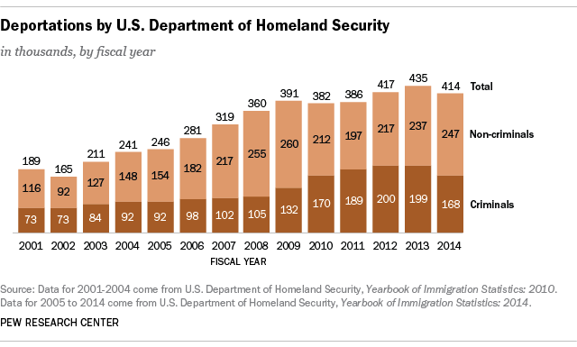 ft_16-08-30_deportations_removals